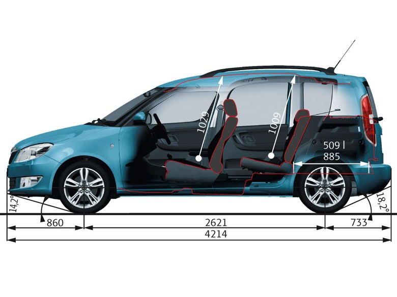Skoda Roomster - Dimensions - side